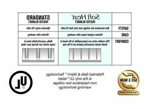 | Luxury Fleece & Low-Voltage Technology